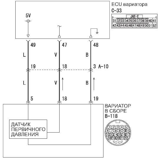 датчик первичного давления коробки на митсубиси лансер