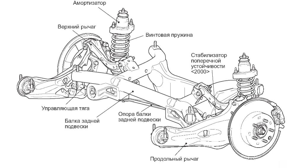Купить редуктор Mitsubishi Lancer Evolution Трансмиссия